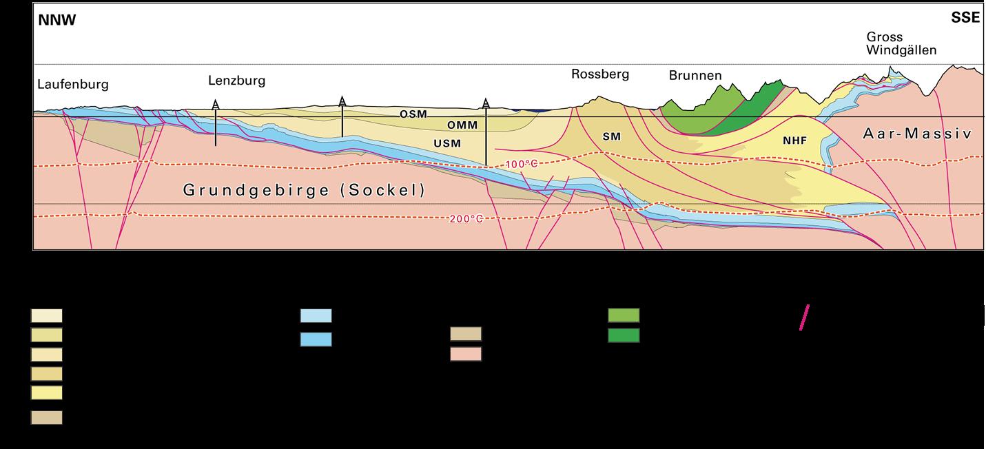 Wasser führende Gesteinsschichten können im sogenannten Molassebecken vorkommen. Die besten potenziellen Wasser führenden Schichten sind im Mesozoikum zu finden, die helvetischen Decken gehören auch dazu. Am grössten ist das Potenzial hingegen in den Störungen im Jura sowie in den Alpen und Voralpen. (Quelle: Dr. Roland Wyss GmbH)